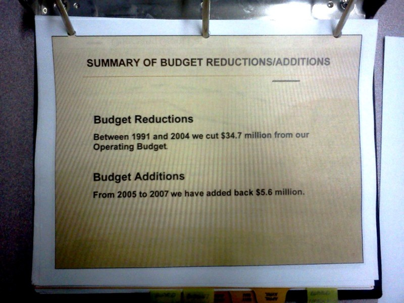 SD61 Budget Reduction 91-04 2