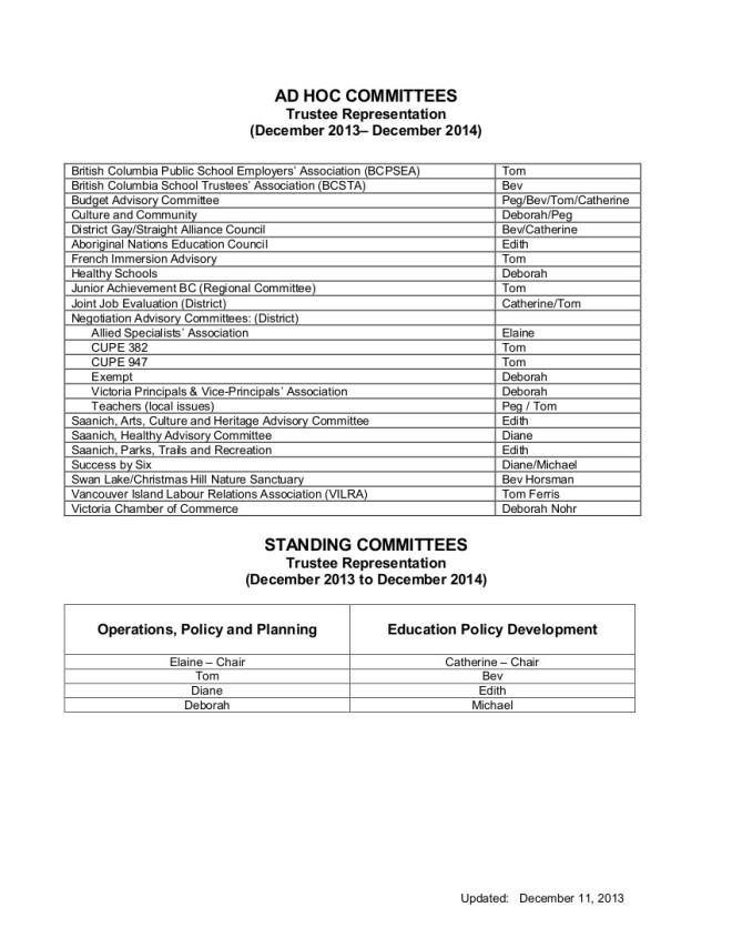 2013 - 2014 Trustee Assignments