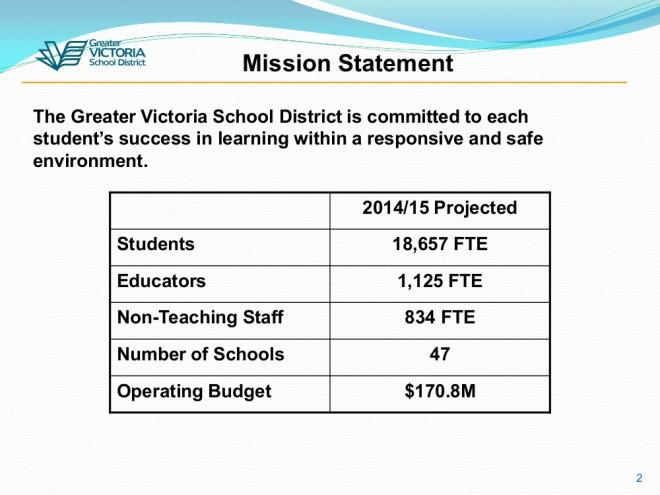 2014-2015 Public Budget Presentation 2