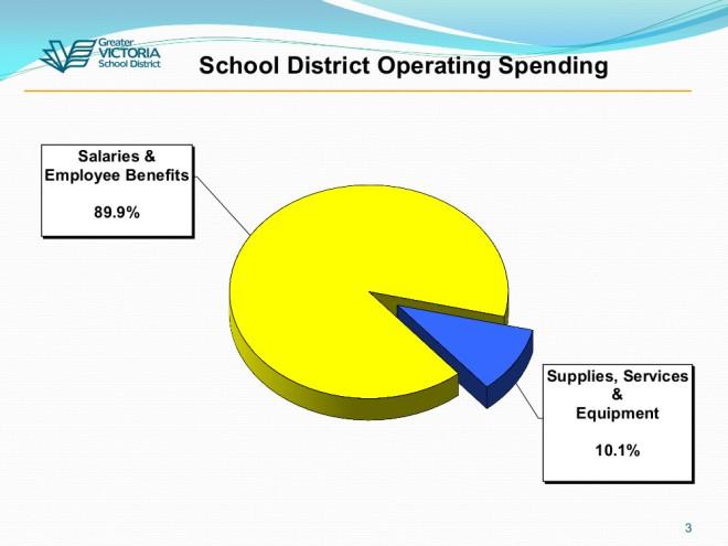 2014-2015 Public Budget Presentation 3