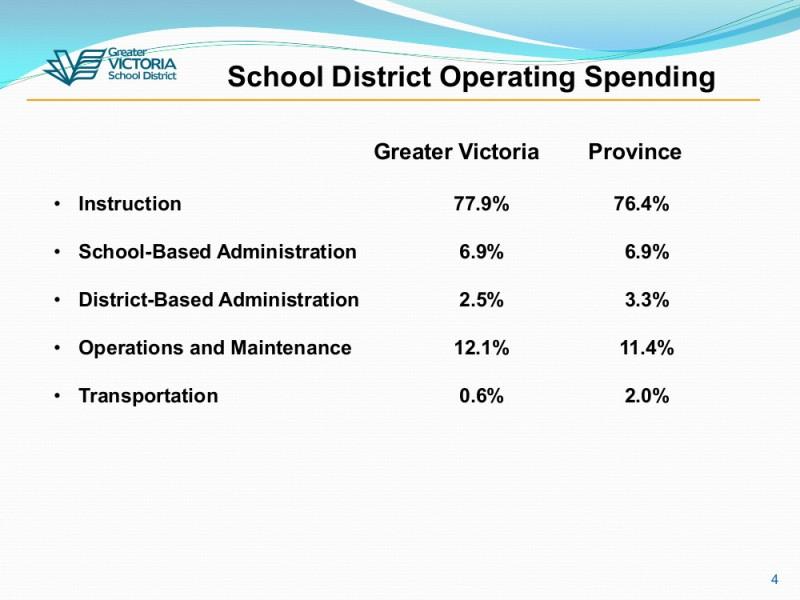 2014-2015 Public Budget Presentation 4