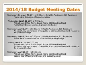 February Budget meeting update