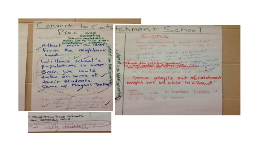 Sundance Meeting Feedback sheets (3)