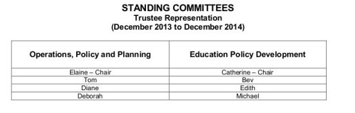 2013-2014-stand committees