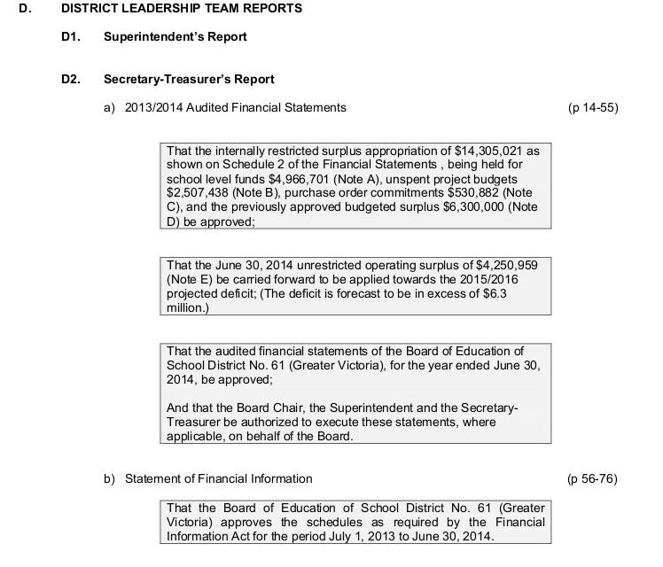 2014 Sept 14 Board agenda audit motions