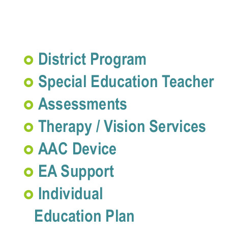 Presentation Special Education Services 16
