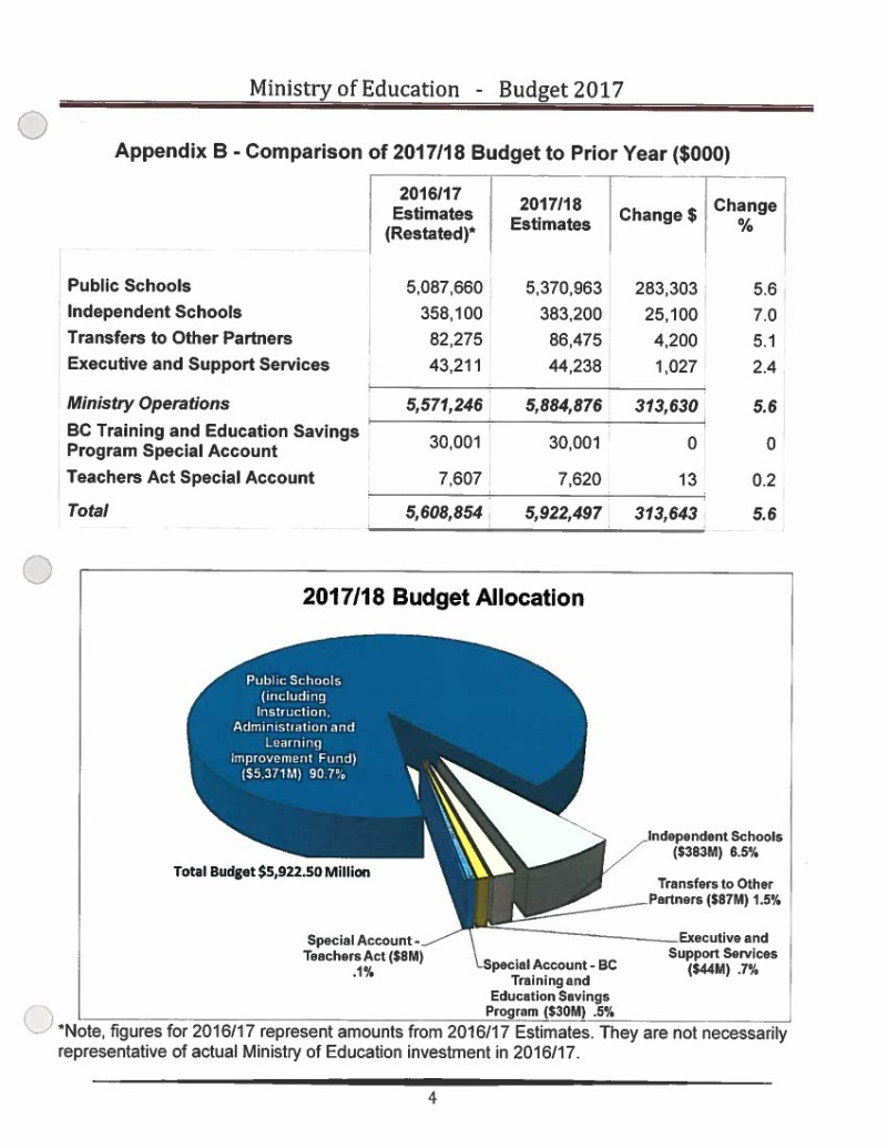 MOE Budget 2017 Overview Feb 2017 5